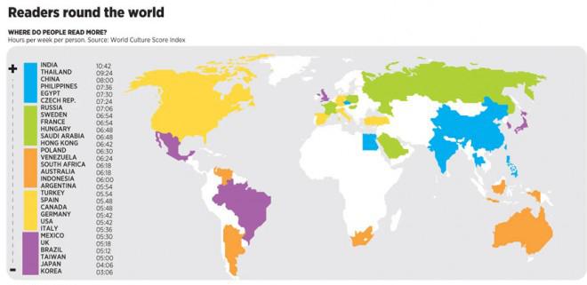 Los lectores alrededor del mundo